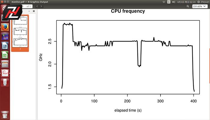 سیکل ساعت چیست و چه ارتباطی با فرکانس پردازنده لپ تاپ دارد؟